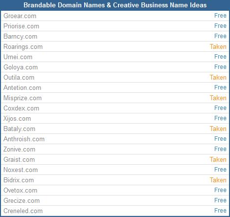 Brandable Domain Names