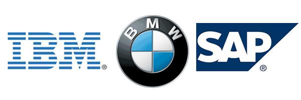 acronyms brand name