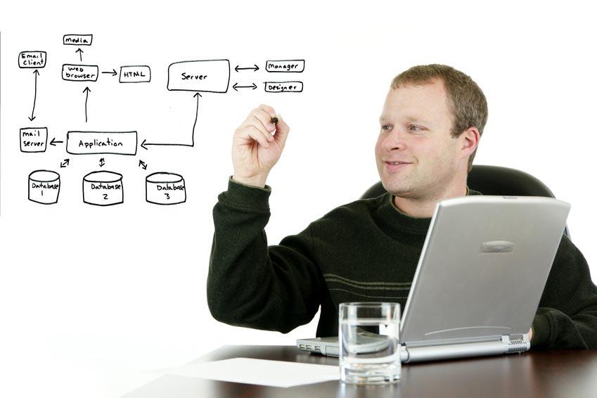 developing blog